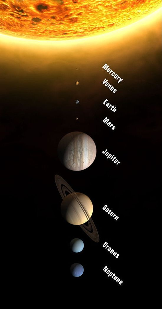 SPACE - This example of our solar system use scaling to show size, order, and distance of planets to the sun.