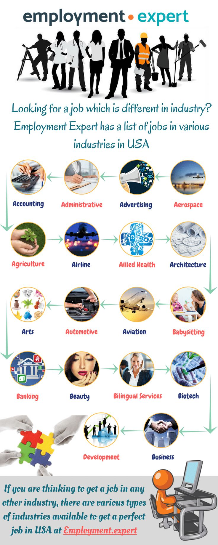 Search for Jobs in Different Industries at Employment