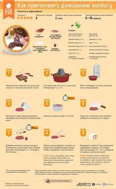 Как приготовить домашнюю колбасу. Рецепт в инфографике | КУХНЯ: РЕЦЕПТЫ | КУХНЯ | АиФ Волгоград