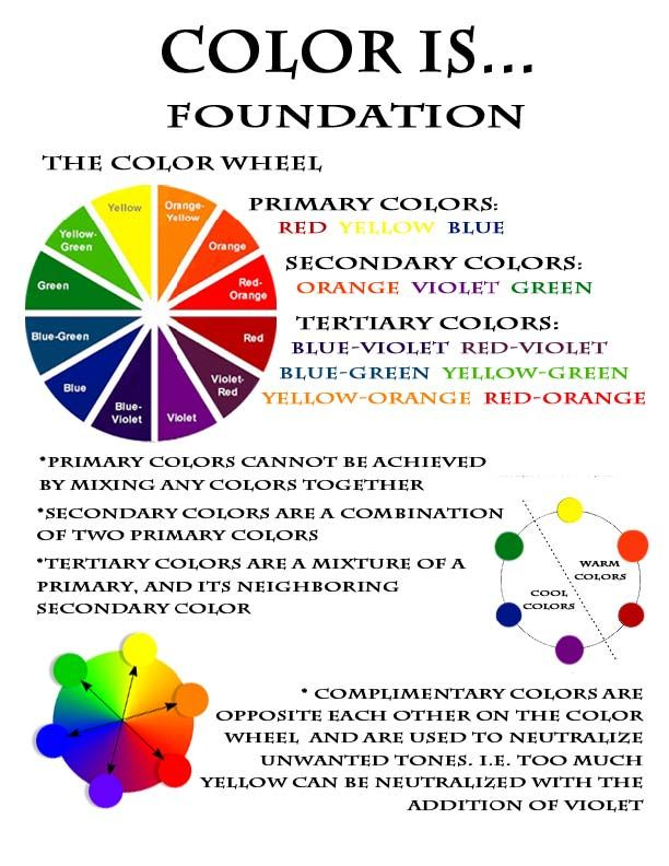 Color Is... a cosmetology students guide to color fundamentals. this slide is on color foundation