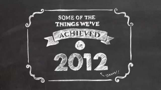 After having finally found some time to reflect on the year gone by, we decided to create a fun animation showing some of the things we achieved in 2012.