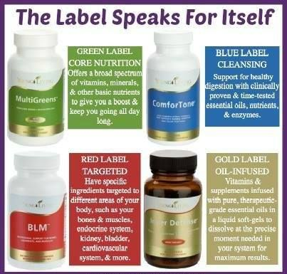 Did you know the colors on Young Living supplement labels mean something??