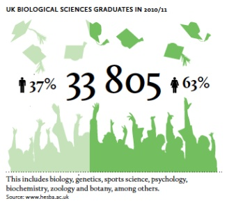science biology in psychology No matter what type of student you are, flvs offers a wide selection of online courses to meet your needs browse flvs courses catalog to view our innovative core, honors, elective, and advanced placement courses.