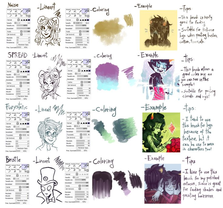 Rendering In Paint Tool Sai Tumblr