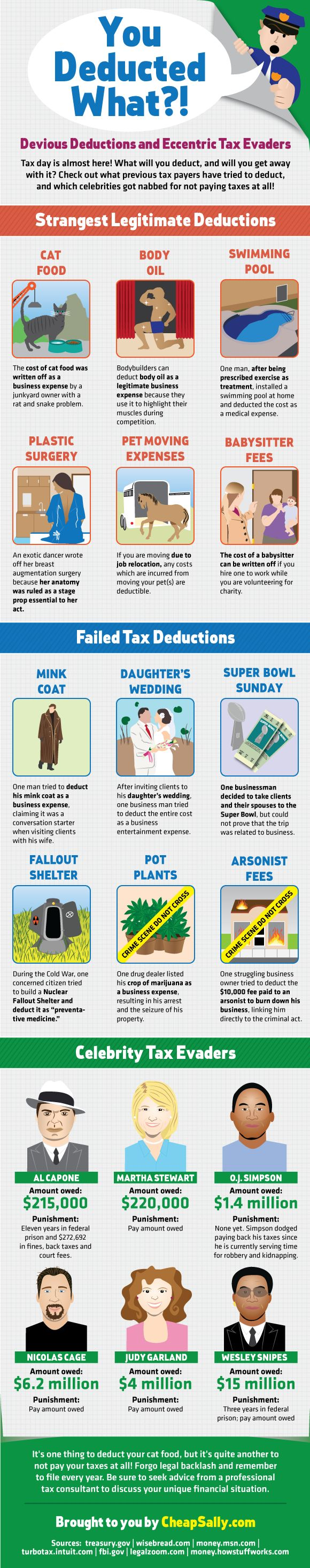 More crazy tax deductions! via @huffingtonpost #infographic