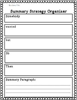 Looking to simplify the teaching of summary with your students?  This graphic organizer is the tool that I have utilized year after year with my students.  I have found great success helping my students be able to summarize fiction effectively utilizing this organizer.  Teach this graphic organizer in a minilesson on summary with a picture book and provide students with a copy for their Reading Notebook.  Students will be writing summary paragraphs immediately.  Boarder…