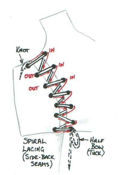What, when and why of spiral lacing in your costumes, and how to do it.
