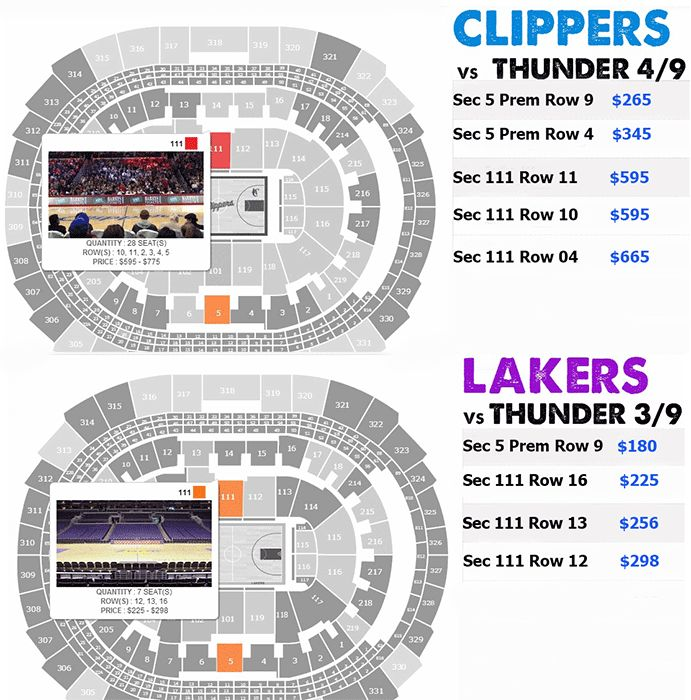 Clippers Lakers Vs Thunder Ticket Prices Staples