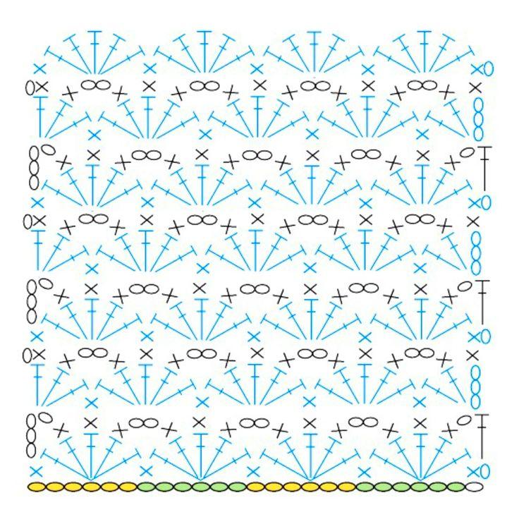 松編み模様の編み方 2 【かぎ針編み】  長編み5目の松編みを、くさり編み2目のスペースに編み込む模様です。  1模様は、くさり編み6目です。  模様数×6目に、くさり編みを2目プラスします。