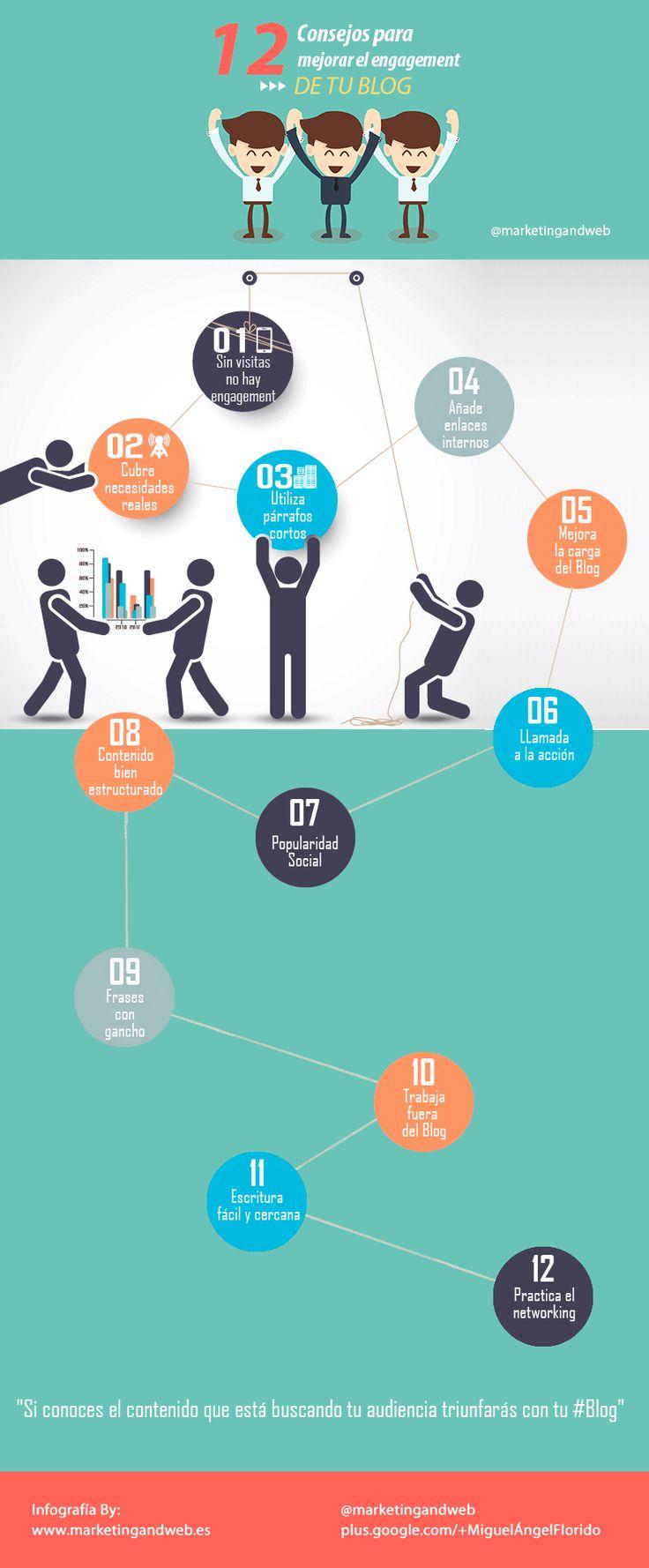 12 Consejos para mejorar el engagement en un Blog. #infografia #marketing on line #socialmedia follow @pyra2elcapo
