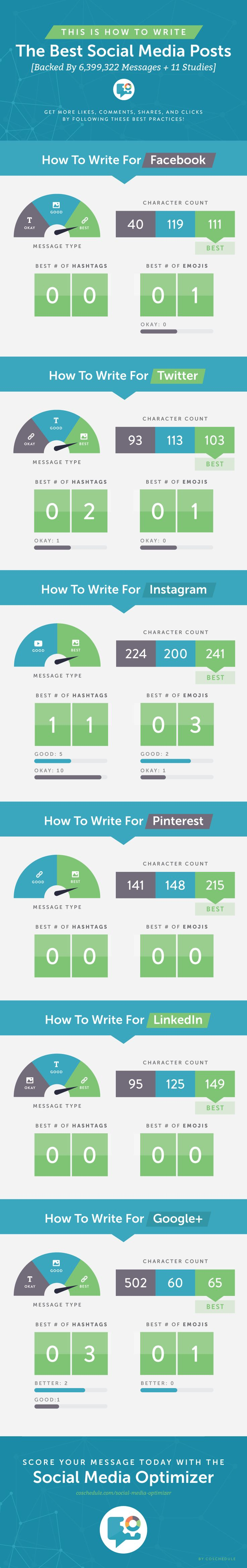 Best Social Media  Infographics Images On