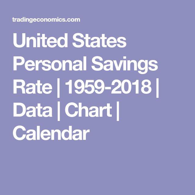 United States Personal Savings Rate | 1959-2018 | Data | Chart | Calendar
