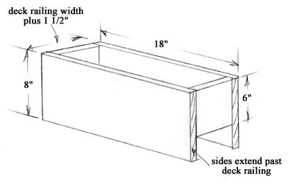 DIY Deck Rail Planter