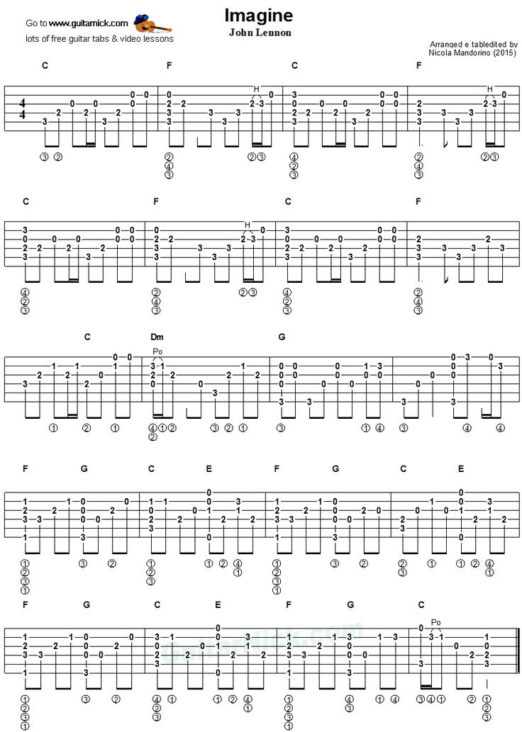 55 best guitar tabs and chords images on pinterest for House music arrangement
