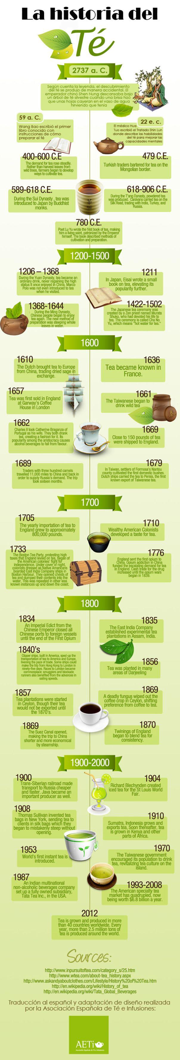 La historia del té #infografia