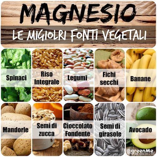 Magnesio, le 10 milgiori fonti vegetali. Mandorle, uvetta, legumi, spinaci, lenticchie sono fonti vegetali di magnesio.