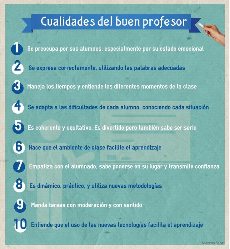 Cualidades del buen profesor | The Flipped Classroom