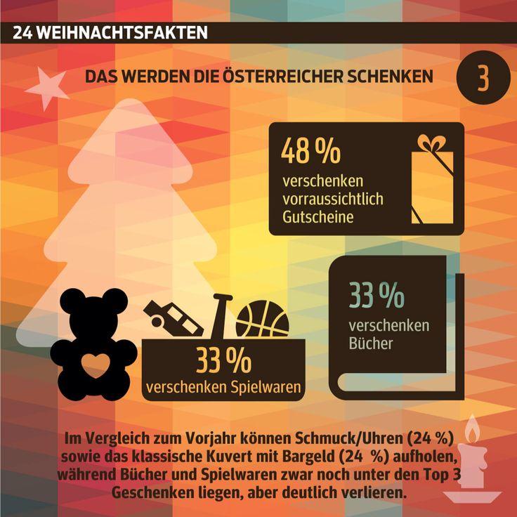 #Advent, Advent: #Türchen Nummer 3 ______________________ #Adventkalender #Weihnachten #WusstenSieDass #xmas #Daten #Grafik #kurier _______________________ kurier.at/weihnachten
