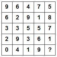 Completa la tabla de números