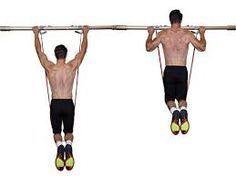 Traction musculation avec bande. Ici toute la méthode pour les tractions à la barre.