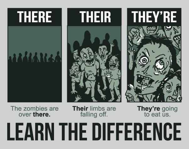 Beware grammar zombies! #grammarhumor http://writersrelief.com/