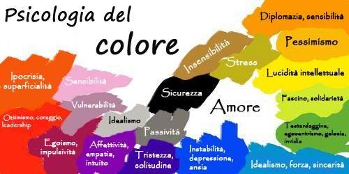 Qual è l'influenza dei colori su corpo e mente?