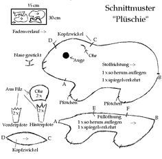 Looks German. I think this is how to make a guinea pig plushie, which I was looking for yesterday! Thank you Pinterest!
