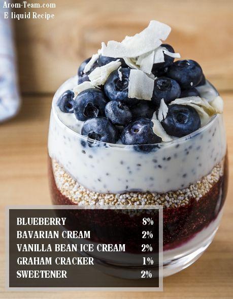 Blueberry Dream eliquid recipe - Un nectar de myrtille pour un e liquide de cigarette électronique qui satisfait les plus gourmands #vape #ecig #diy http://canadaejuice.com