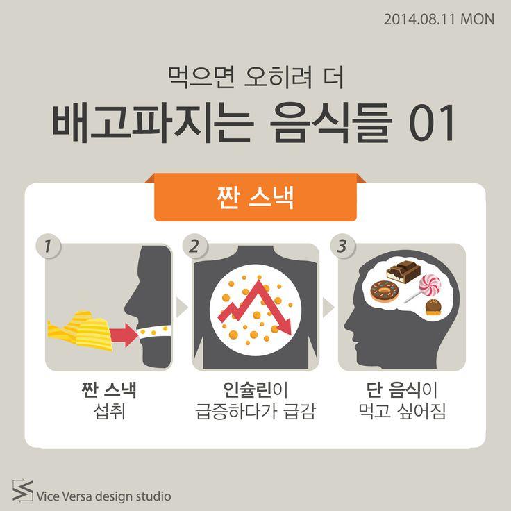 14.08.11_icon_news_food_01