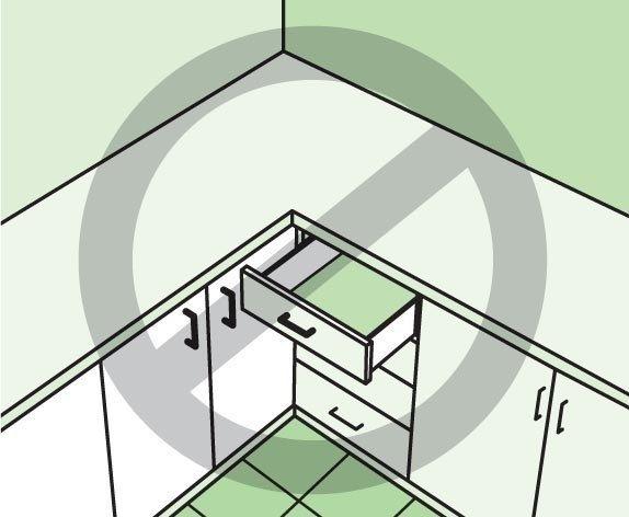 3. При угловом расположении кухни, никогда не устанавливайте ящики на угол, так как есть риск, что их нельзя будет открыть. Тот же совет применим для посудомоечной машины и духового шкафа.