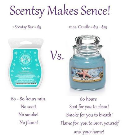 What will you choose? Scentsy bar vs ordinary candle. Scentsy makes sense! Lisafinkel.scentsy.us