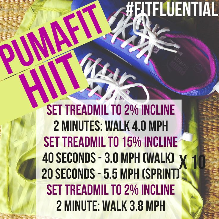 FitFluential MOVE Running