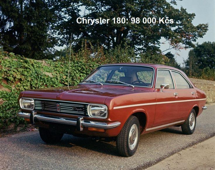 Ceník Mototechny z roku 1978: co stály Škody? A co Fiaty, Renaulty, Tatra 613? - 44 -