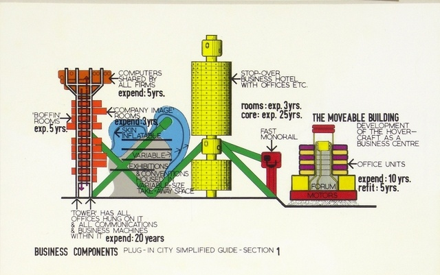 Plug-In City Study - Archigram Archival Project
