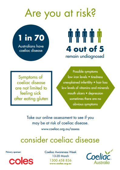 Wellness Adelaide Goes Gluten-Free For Coeliac Awareness Week