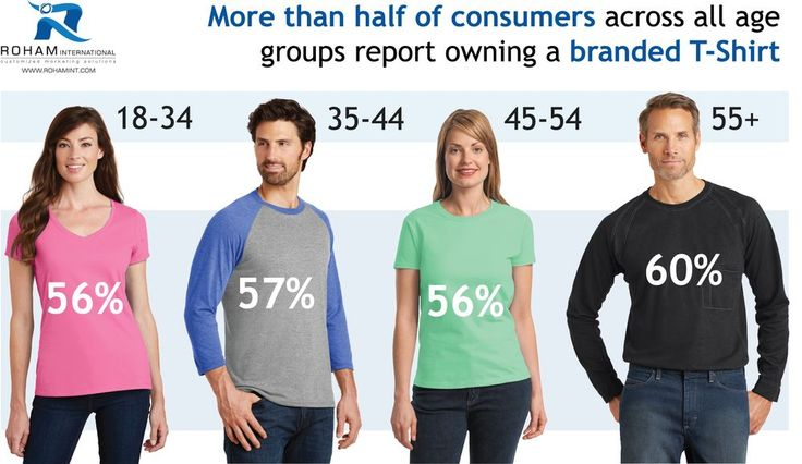 Photo of Roham International - Lomita, CA, United States. Branded T-Shirt Stats #RohamInt #apparel #promotionalproducts #TShirt #promos #branding #customproducts #marketing #stats #sales