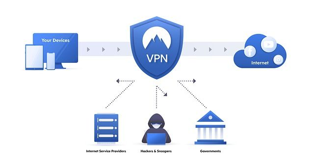 9b9057155b5abf88e724d092da4361c9 - How To Know Vpn Is Working