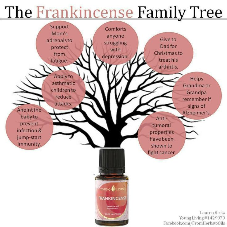 how to use frankincense for indigestion
