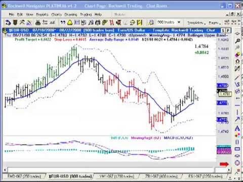 Arbitrage spot forex with futures hft