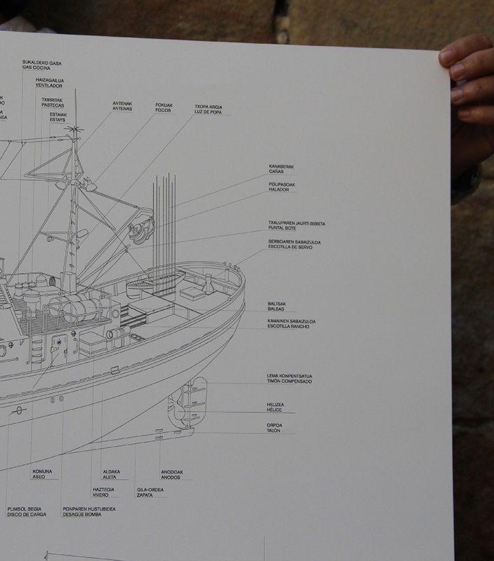 Poster Bonitera,santiago noain maura,poster barcos de pesca donostia, San Sebastian  http://www.manoestudio.com/posters/poster-bonitera-santiago-noain-maura.html