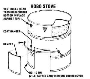 DIY Hobo Stove directions from Mother Earth News