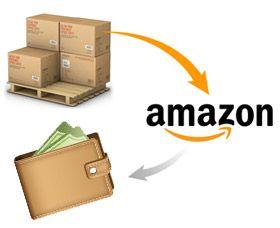 Como ganar dinero por internet con una red de sitios afiliados a amazon