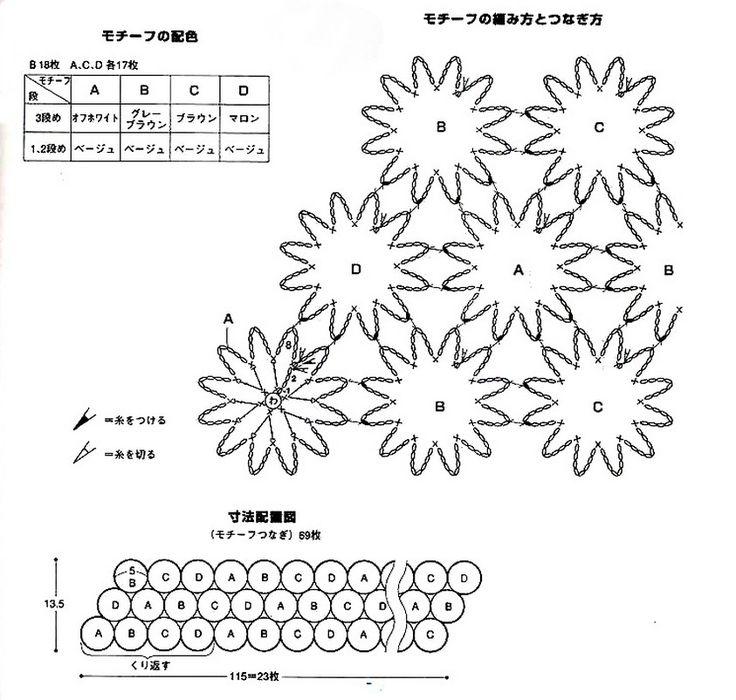 Best 25 crochet scarf diagram ideas on pinterest crochet thread ergahandmade crochet scarf diagram ccuart Gallery