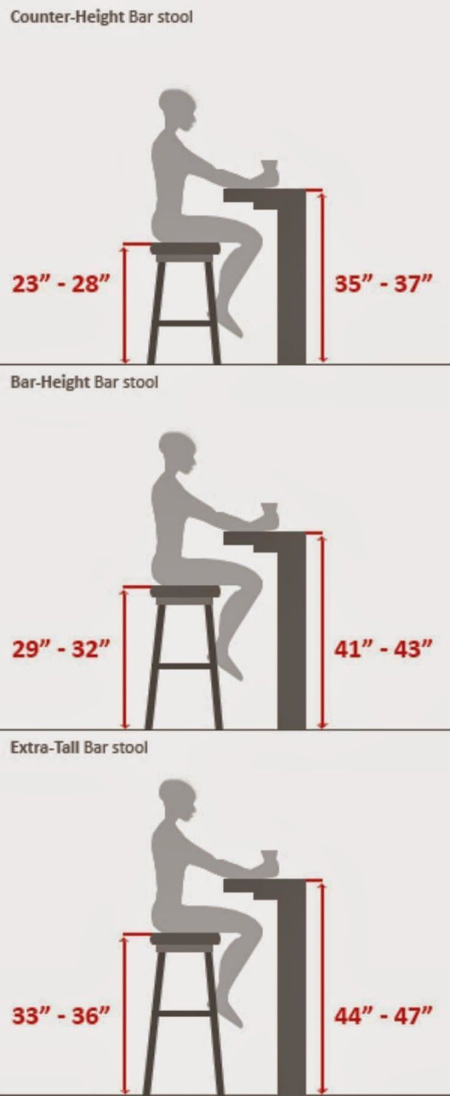 nice Bar Stool Guide by http://www.tophomedecorideas.space/stools/bar-stool-guide/ #HomeBarDecor