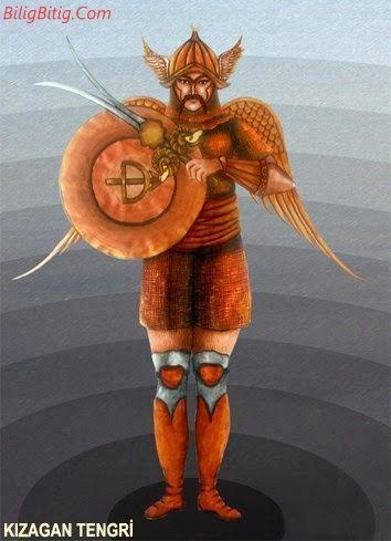 Kızagan Tanrı Türk Mitolojisi Karakteri