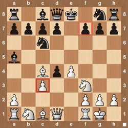 Chess Strategy | Learn The Tactics And Stratagies That GMs Use