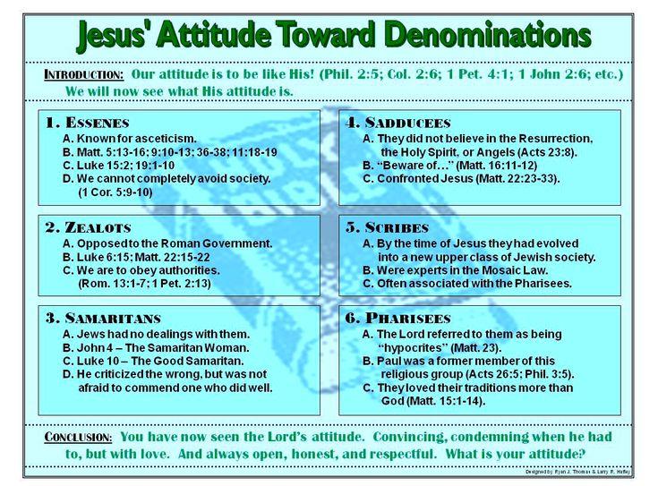 the attitude of jesus christ pdf