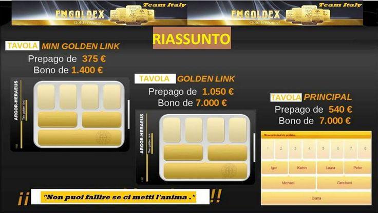 Come cambia il mondo EMGOLDEX da oggi alle 12:00: ai tre tavoli pre esistenti si aggiunge la MINI GOLDEN LINK: 1400 euro a ciclo continuo!!!! Promozione fino al 1° novembre: chi ha tre sponsorizzati sul tavolo principale (da 540€) può entrare sulla MINI GOLDEN LINK senza i due clienti e guadagnare 1040 euro a ciclo continuo. Deciderete voi quando/se passare alla GOLDEN LINK (su cui vi servono i 2 sponsorizzati per guadagnare 7000 euro) http://366428689.emgoldex.com/user/registration.php
