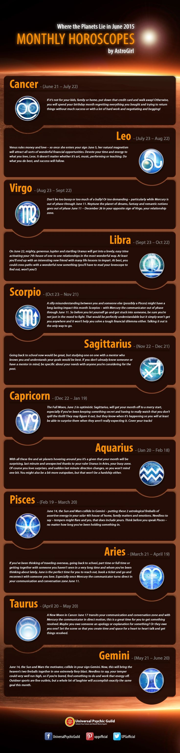 #Astrology Updates: Monthly #Horoscopes for 12 #ZodiacSigns for JUNE 2015