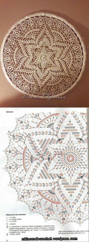 Mi último trabajito….super mandala de 60 cm de Diametro | Mi Rincon de Crochet